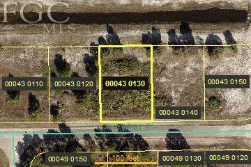 Real Estate Investments – Vacant Land